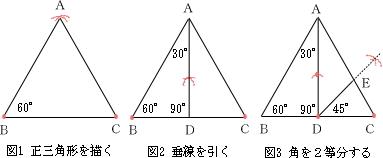 角度の作図