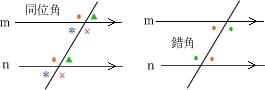 同位角と錯角