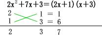 因数分解の例