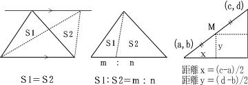 三角形の性質