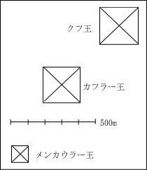 3大ピラミッド