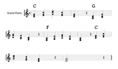 C・G・Fのスリーコードの基礎練習の楽譜