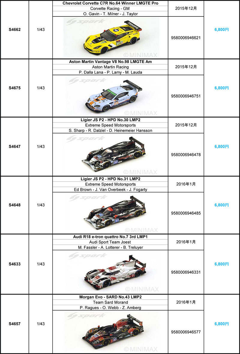 SPARK VENTURI 400 GTR #68 Le Mans 1994 J Camp JL A Sirera S2283 1//43 Puig