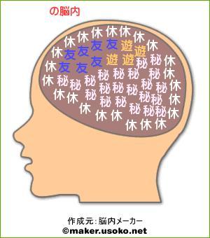 HIROYASS本名の脳内