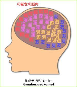 HIROYASS本名の前世の脳内