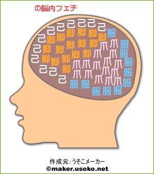 HIROYASS本名の脳内フェチ