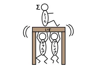 椅子の図解
