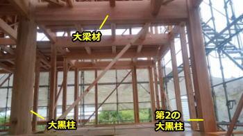 構造体|大分県日田市の木造りの家