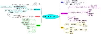 694運動・キャンペーン(2)