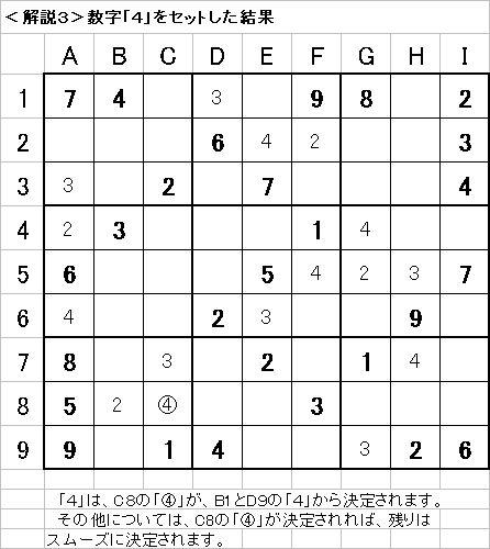 解説3−20090419