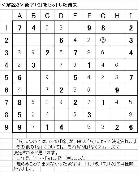 解説8−20090419