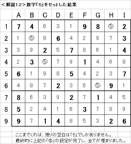 解説12−20090419
