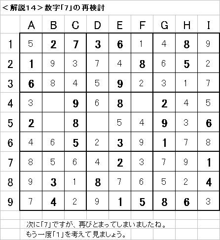 解説14−20090426