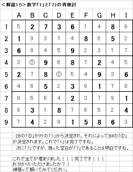 解説15−20090426