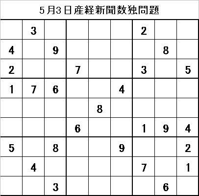 解説0−20090503