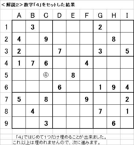 解説2−20090503