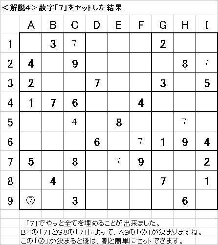 解説4−20090503