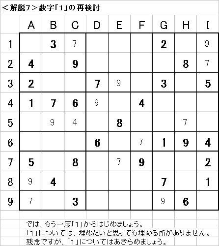 解説7−20090503