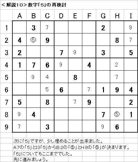 解説10−20090503