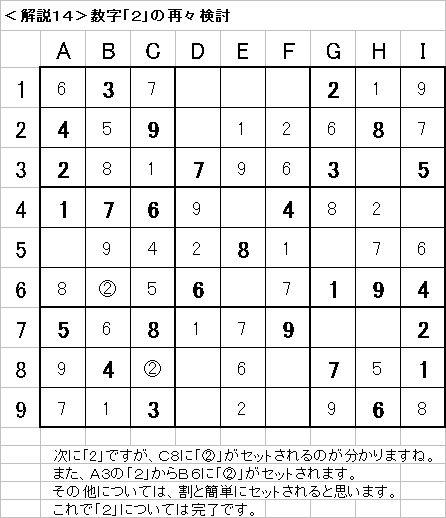 解説14−20090503