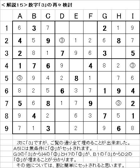 解説15−20090503