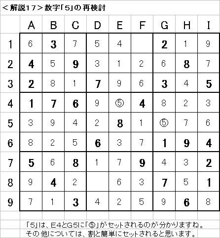 解説17−20090503
