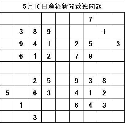 解説0−20090510
