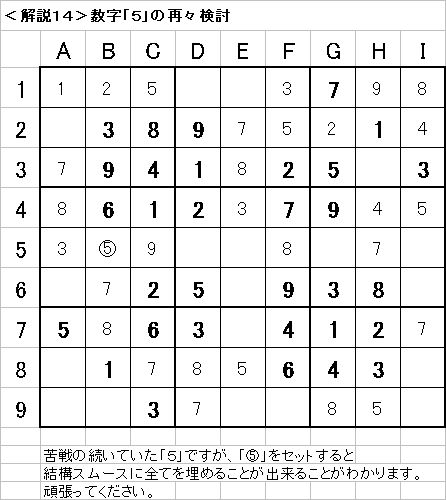 解説14−20090510