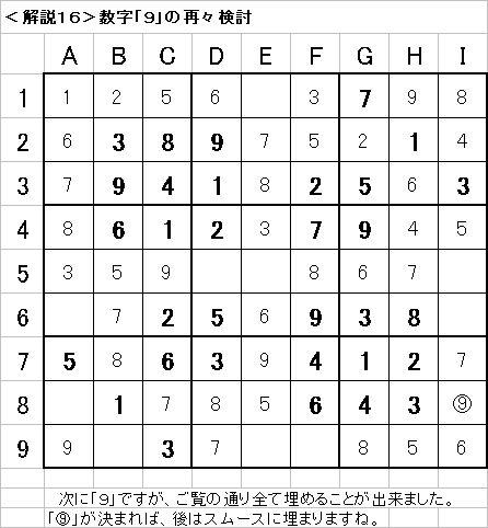 解説16−20090510