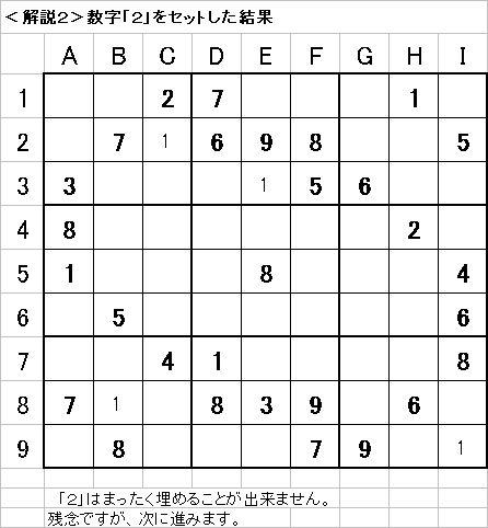 解説2−20090517