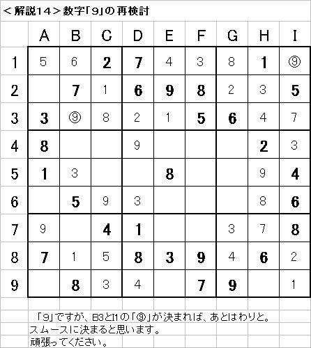 解説14−20090517