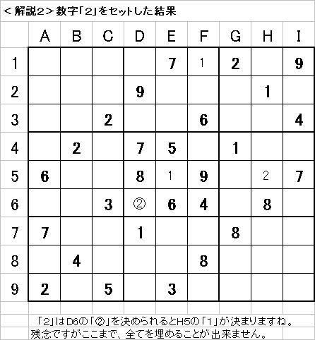 解説2−20090524