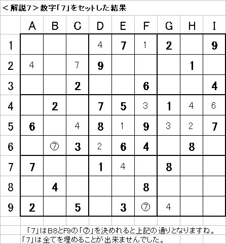 解説7−20090524