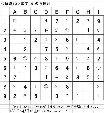 解説13−20090524