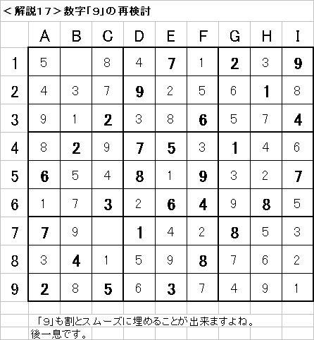 解説17−20090524