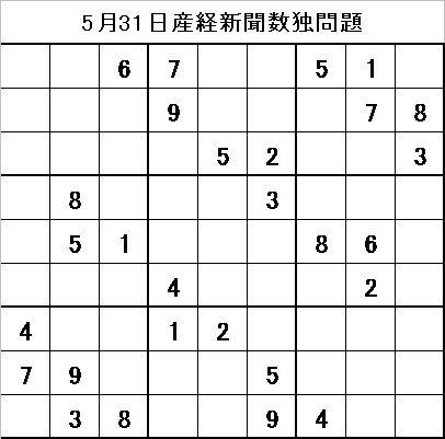 解説0−20090531