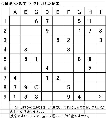 解説2−20090531