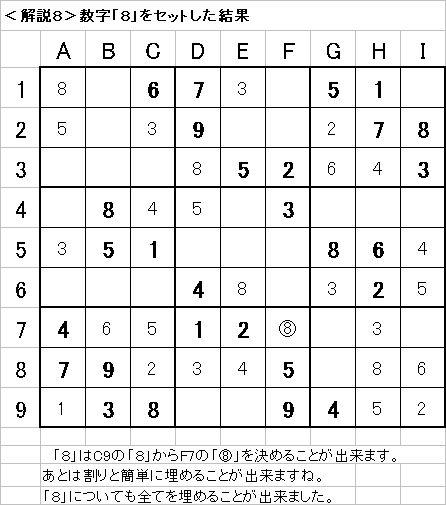 解説8−20090531