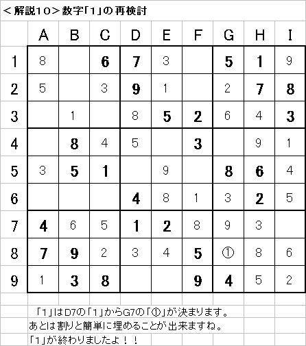 解説10−20090531