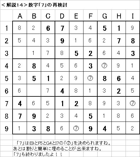 解説14−20090531