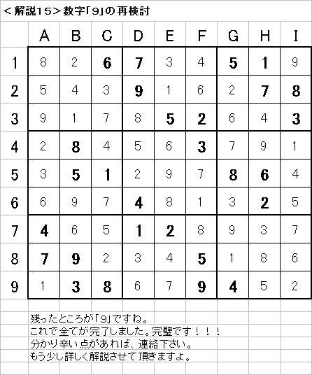 解説15−20090531