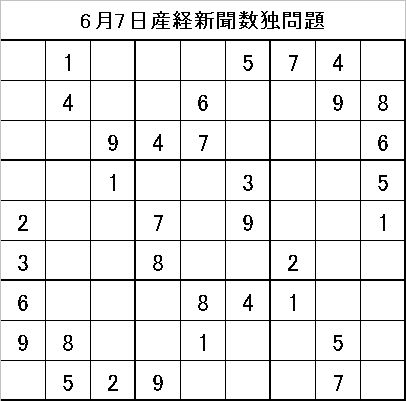 解説0−20090607