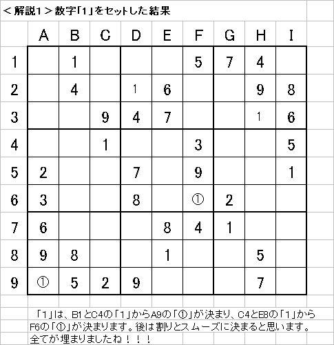解説1−20090607