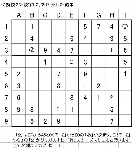 解説2−20090607