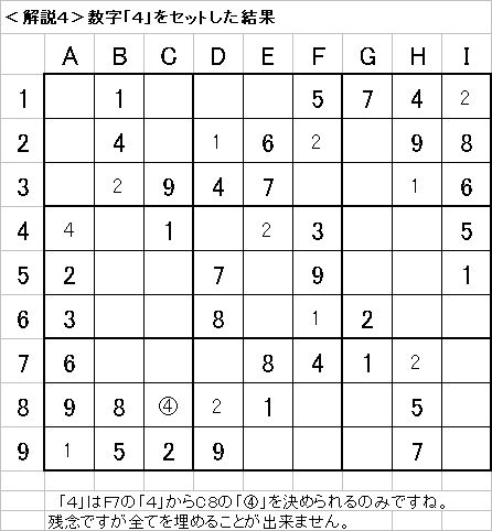 解説4−20090607
