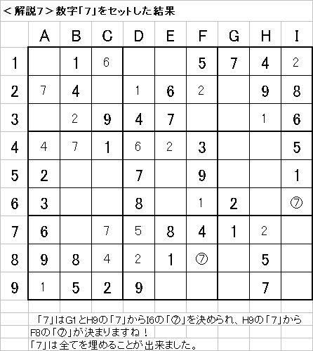 解説7−20090607