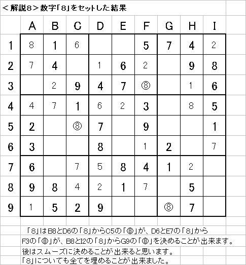 解説8−20090607