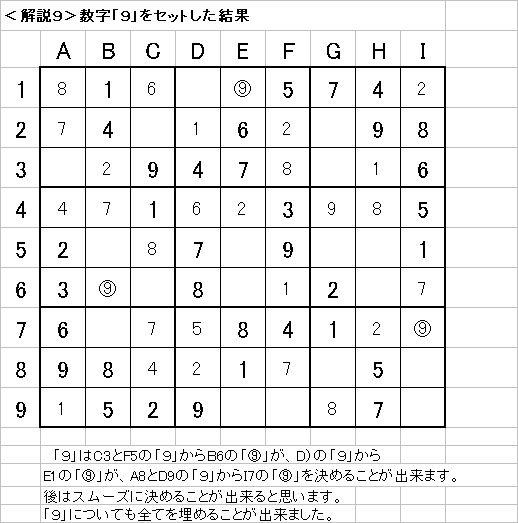 解説9−20090607