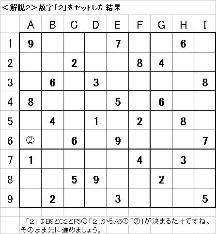 解説2−20090614