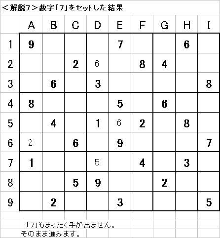 解説7−20090614